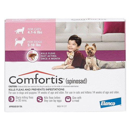 Comfortis for Dog Supplies